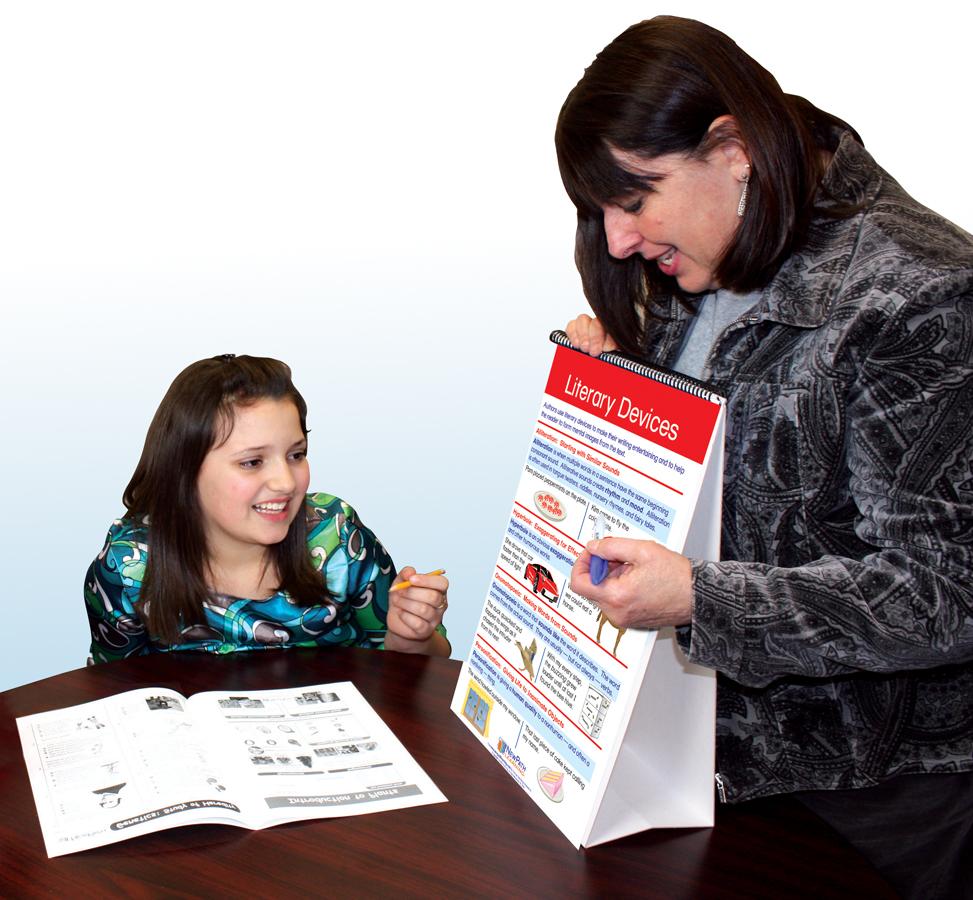 Flip Charts - Flip Books