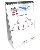 Grade 1 ELA Common Core Flip Chart Set