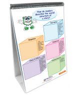 Grade 2 ELA Common Core Flip Chart Set