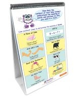 Grade 4 Common Core ELA Flip Chart Set