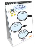 Grade 6 ELA Common Core Flip Chart Set