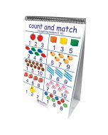 Number Sense Curriculum Mastery® Flip Chart Set - Early Childhood - English Version