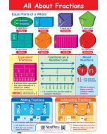 All About Fractions Poster