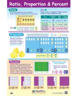 Ratio, Proportion & Percent Poster