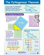 The Pythagorean Theorem Formula Poster
