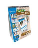 Owls & Owl Pellets Curriculum Mastery® Flip Chart Set - Grades 5 - 9