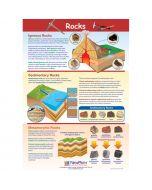 Rocks Poster, Laminated