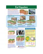 Earthquakes Poster, Laminated