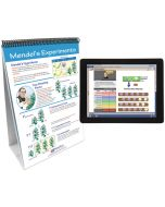 Genetics - The Study of Heredity Curriculum Mastery® Flip Chart Set With MULTIMEDIA Lesson