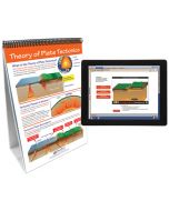 Plate Tectonics Curriculum Mastery® Flip Chart Set With MULTIMEDIA Lesson