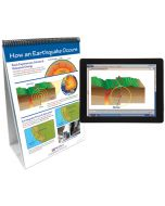 Earthquakes Curriculum Mastery® Flip Chart Set With MULTIMEDIA Lesson