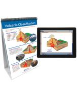 Volcanoes Curriculum Mastery® Flip Chart Set With MULTIMEDIA Lesson