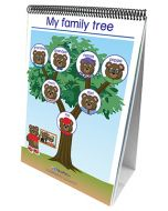 Me, My Family and Others - Social Studies Curriculum Mastery® Flip Chart Set - Early Childhood - English Version