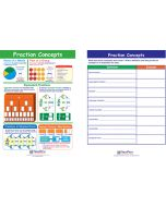 Fractions & Decimals - Grades 3 - 6 Visual Learning Guides™ Set