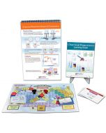 Chemical Reactions Curriculum Learning Module