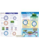 Telling Time Visual Learning Guide