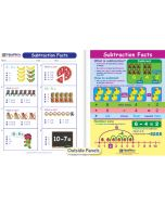 Subtraction Facts Visual Learning Guide