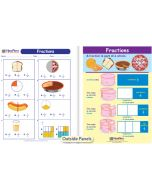 Fractions Visual Learning Guide