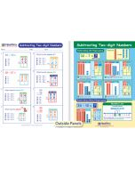 Subtracting 2-Digit Numbers Visual Learning Guide