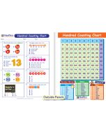 Hundred Counting Chart Visual Learning Guide