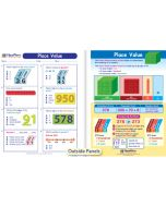 Place Value Visual Learning Guide