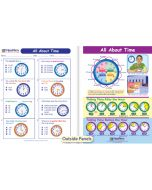 All About Time Visual Learning Guide