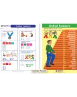 Ordinal Numbers Visual Learning Guide
