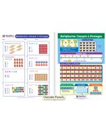 Multiplication Concepts & Strategies Visual Learning Guide