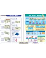 All About Money Visual Learning Guide