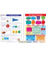 All About Fractions Visual Learning Guide