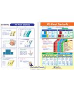 All About Decimals Visual Learning Guide