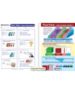 Place Value - Understanding Numbers Visual Learning Guide