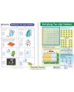 Multiplying 2-Digit Numbers Visual Learning Guide