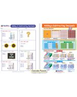 Adding & Subtracting Demicals Visual Learning Guide