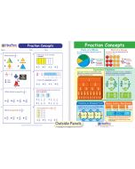 Fraction Concepts Visual Learning Guide
