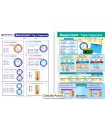 Measurement: Time & Temperature Visual Learning Guide