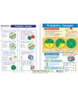 Probability Concepts Visual Learning Guide