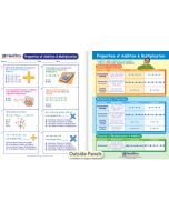 Properities of Addition & Multiplication Visual Learning Guide