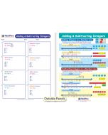 Adding & Subtracting Integers Visual Learning Guide