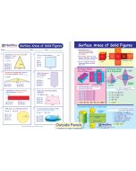 Surface Areas of Solid Figures Visual Learning Guide