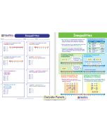 Inequalities Visual Learning Guide