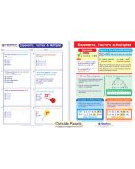 Exponents, Factors & Multiples Visual Learning Guide
