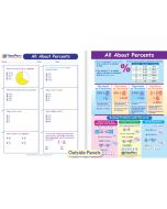 All About Percents Visual Learning Guide