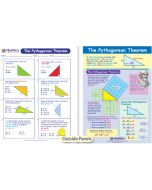 The Pythagorean Theorem Visual Learning Guide