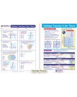 Nonlinear Functions & Set Theory Visual Learning Guide