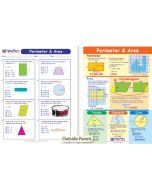 Perimeter & Area Visual Learning Guide