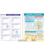 Systems of Equations Visual Learning Guide