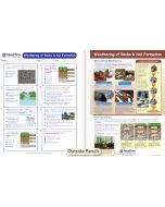 Weathering of Rocks & Soil Formation Visual Learning Guide