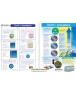 Earth's Atmosphere Visual Learning Guide