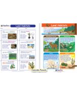 Land Habitats Visual Learning Guide
